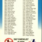 1987 Fleer #657 CL: Cardinals/Expos/Brewers/Royals