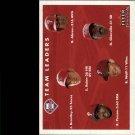 2001 Fleer Tradition 424 Philadelphia Phillies CL