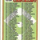 1988 Topps 253 Checklist 133-264