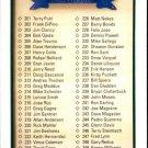 1990 Upper Deck 300 Checklist 201-300