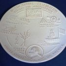 Frankoma 1974 Bi-Centennial Plate Signers of the Declaration of Independence Hale