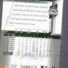 2001 Leaf Rookies & Stars Mike Hampton Colorado Rockies Beckett SAMPLE