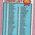 1979 Topps Football Card Checklist # 232