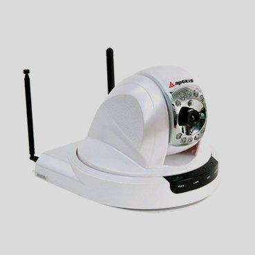 Wireless IP Camera with RF