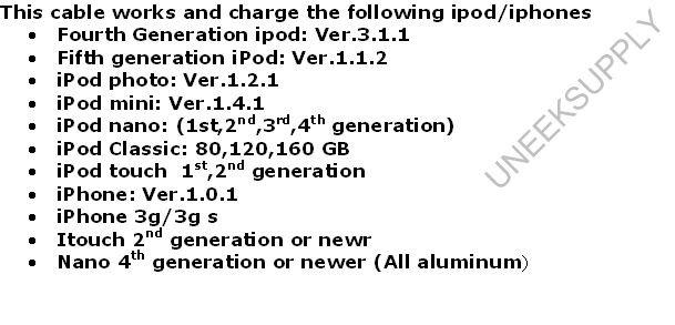 Pioneer IPOD iPHONE Aux AVIC-F900BT AVIC-F700B 5v A35