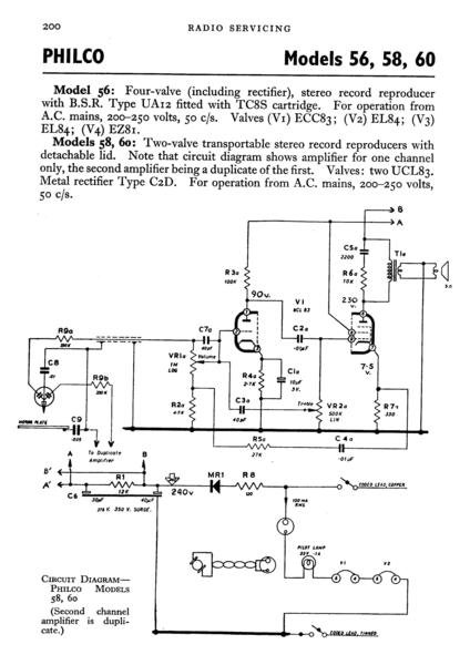 Philco 58 Technical Repair Manual Mauritron