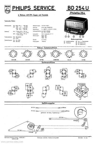 Philips Philetta 254 Technical Repair Manual Mauritron