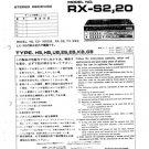 Aiwa RX-S2 Service Manual. Mauritron #1133