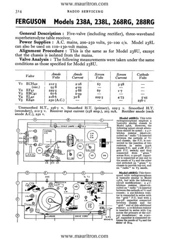 Ferguson 238A Service Information. Mauritron #1708