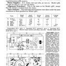 Ferguson 268RG Service Information. Mauritron #1716