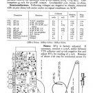 Ferranti PT1100 Service Schematics. Mauritron #3821