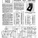 Alba 101 Service Manual. Mauritron #3995