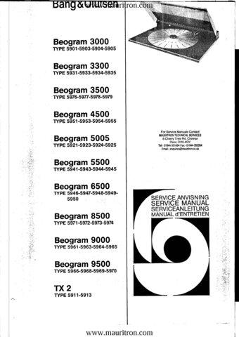 BangOlufsen Beogram TX2 Service Manual