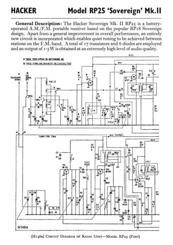 Hacker Sovereign Mk II RP25 (RP-25) Radio Service Sheets Set including Schematics Circuits
