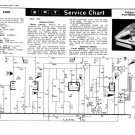 Fidelity Playmaster Tape Recorder Service Sheets Schematics Set
