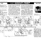 Walter 505 TAPE Service Sheets Schematic Set