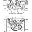 Garrard RC75A (RC-75A) Turntable Technical Repair Service Information etc