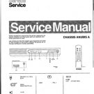 Philips 52ZZ3523 25G Technical Repair Schematics Circuits Service Manual