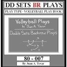 eBook (PDF) BACK ROW PLAYS - DOUBLE SET Volleyball Plays