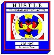 eBook (PDF) HUSTLE Volleyball Play Book