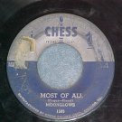 45-THE MOONGLOWS-MOST OF ALL-1955--Chess 1589--1st Prsg