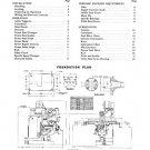 Van Norman 22L and 22M Parts and Operations Manual