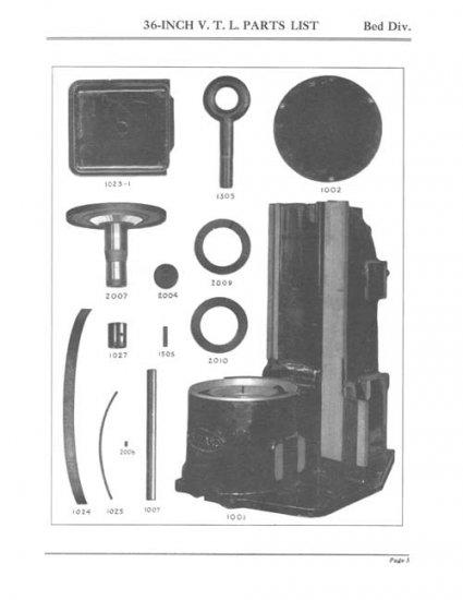 Bullard 36 Inch Vtl Parts Manual