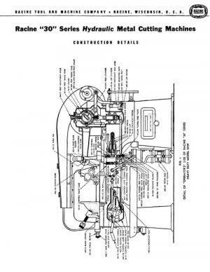 Racine 30 Series Saws Service & Maintenance Manual