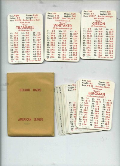 1985 APBA Detroit Tigers Team Set 20 Trammell Whitaker Gibson More Oddball