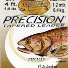 Cortland 0x 14Lb test 4' Precision Tapered Trout Leader