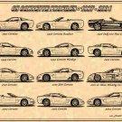 Corvette C5 Tribute Profiles