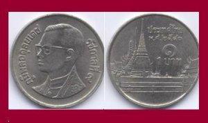 1 Urn Coin Value June 2020