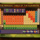 The periodic table of elements puzzle