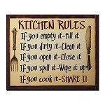Wall Plaque  Kitchen Rules CHWP28
