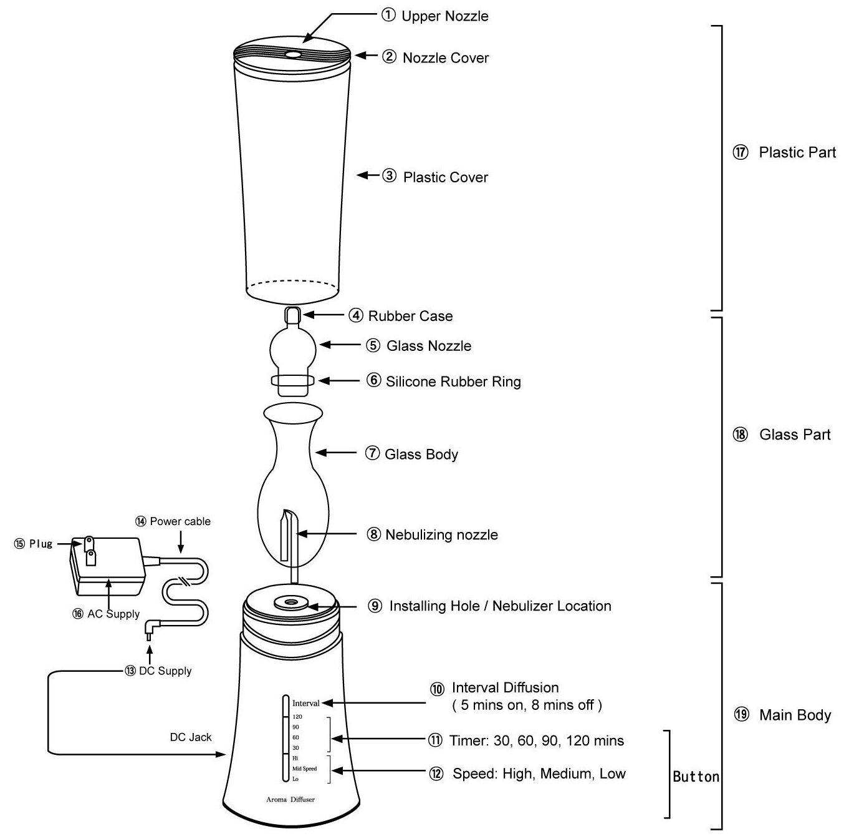 KE227 Glass Nozzle (Part)