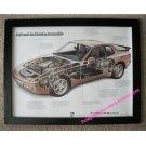 Aufwand im Detail serienmaBig. Porsche 944 Turbo 1985