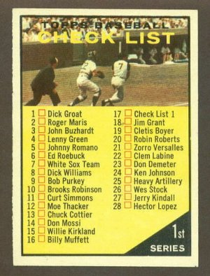 1961 Topps baseball set # 17 Series 1 Checklist unmarked