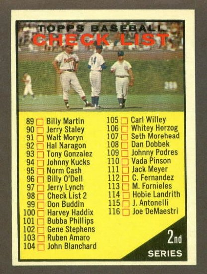 1961 Topps baseball set # 98A Series 2 Checklist unmarked