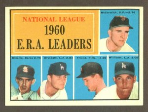 1961 Topps baseball set # 45 N.L. E.R.A. Leaders with Don Drysdale