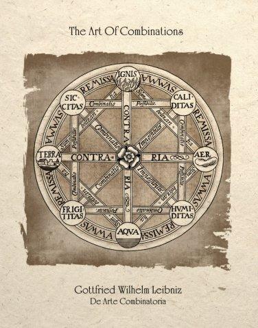 Alchemy Circle Combinations Art Print Esoteric Sacred Geometry