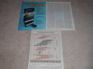 Equalizer Article,1980,5 pgs,SAE,Phase,Sansui,others