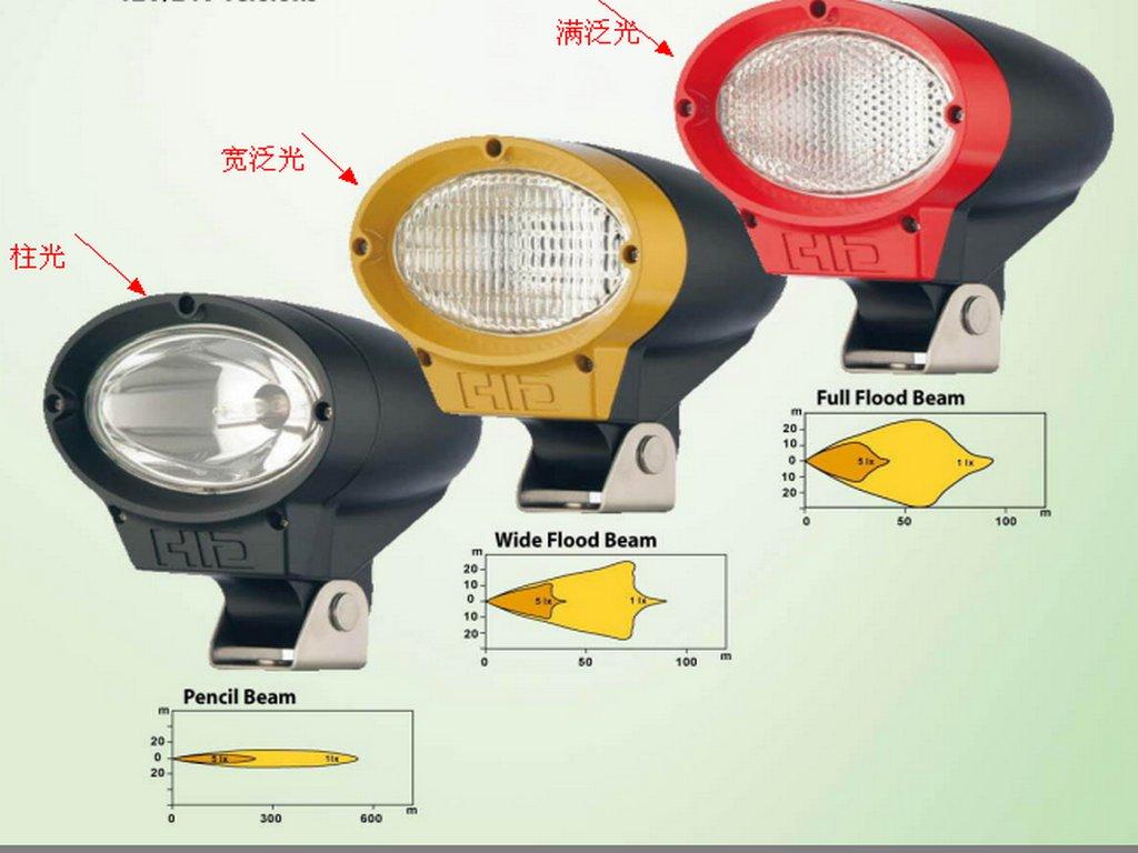 HID oval Work light 35W flood beam/spot beam