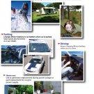Portable Solar Power Panel Kit 40 W Laptop Batt.Charger
