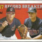 PHIL NIEKRO 1988 Topps Record Breakers #5.  INDIANS