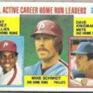 MIKE SCHMIDT 1984 Topps #703 w/ Kingman + T. Perez.  PHILLIES