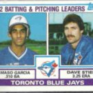 DAVE STIEB 1983 Topps Leaders #202 w/ D. Garcia.  BLUE JAYS