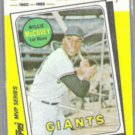 WILLIE McCOVEY 1982 Topps KMart #16 of 44.  GIANTS