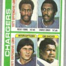 CHARLIE JOINER 1978 Topps #524.  CHARGERS