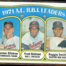 HARMON KILLEBREW 1972 Topps RBI Leaders w/ Frank Robinson.  TWINS