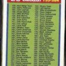 HOCKEY CHECKLIST 1990 Topps Checklist (133-264) #264.